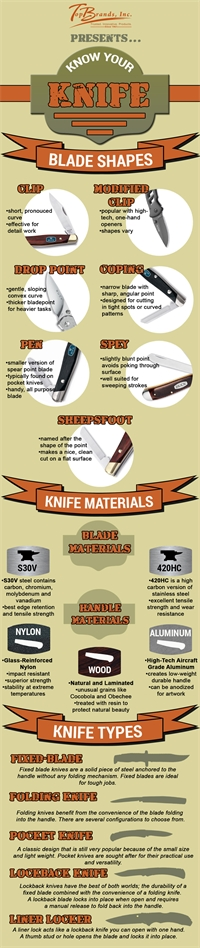 Buck Knives Infographic